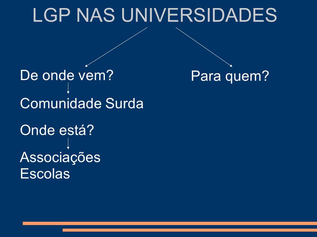 LGP NAS UNIVERSIDADES Comunidade Surda Comunidade científica Ex: Unidade de Língua Gestual Portuguesa (APS) Ex: ESECoimbra