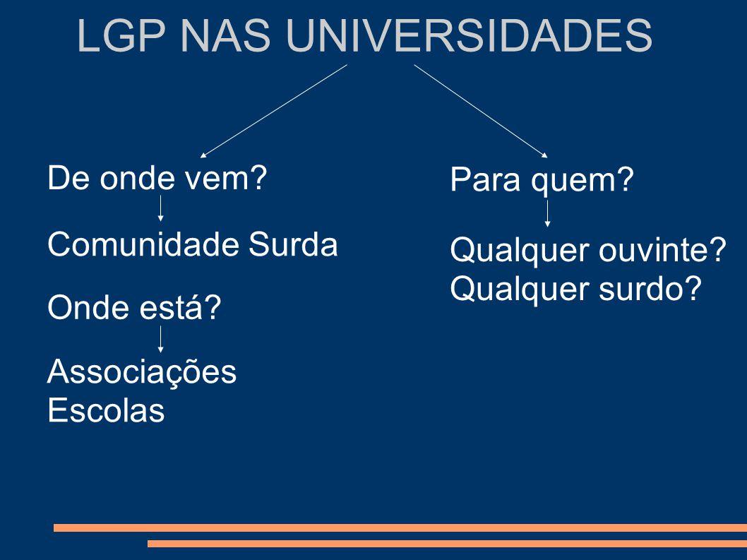 LGP NAS UNIVERSIDADES Comunidade Surda Comunidade científica Ex: Unidade de Língua Gestual Portuguesa (APS) Ex: ESECoimbra Curso superior Curso profissional