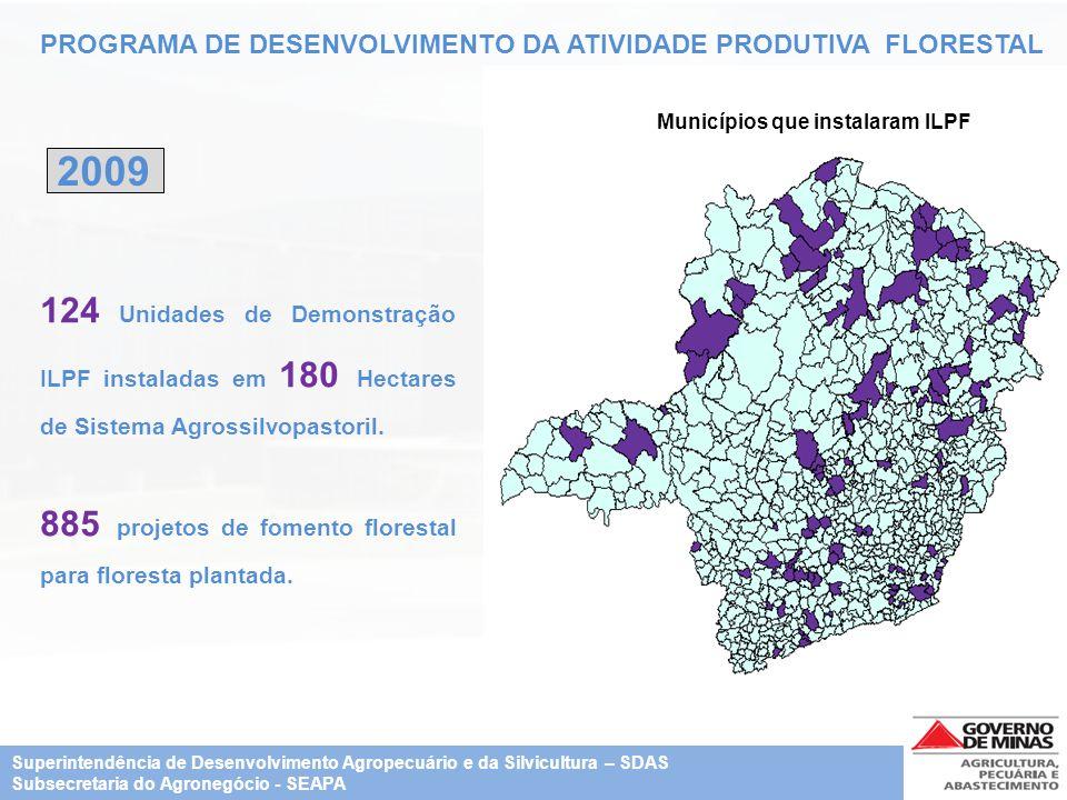 PROGRAMA DE DESENVOLVIMENTO DA ATIVIDADE PRODUTIVA FLORESTAL 2009 124 Unidades de Demonstração ILPF instaladas em 180 Hectares de Sistema Agrossilvopa