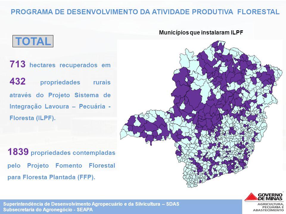 PROGRAMA DE DESENVOLVIMENTO DA ATIVIDADE PRODUTIVA FLORESTAL TOTAL Municípios que instalaram ILPF 713 hectares recuperados em 432 propriedades rurais
