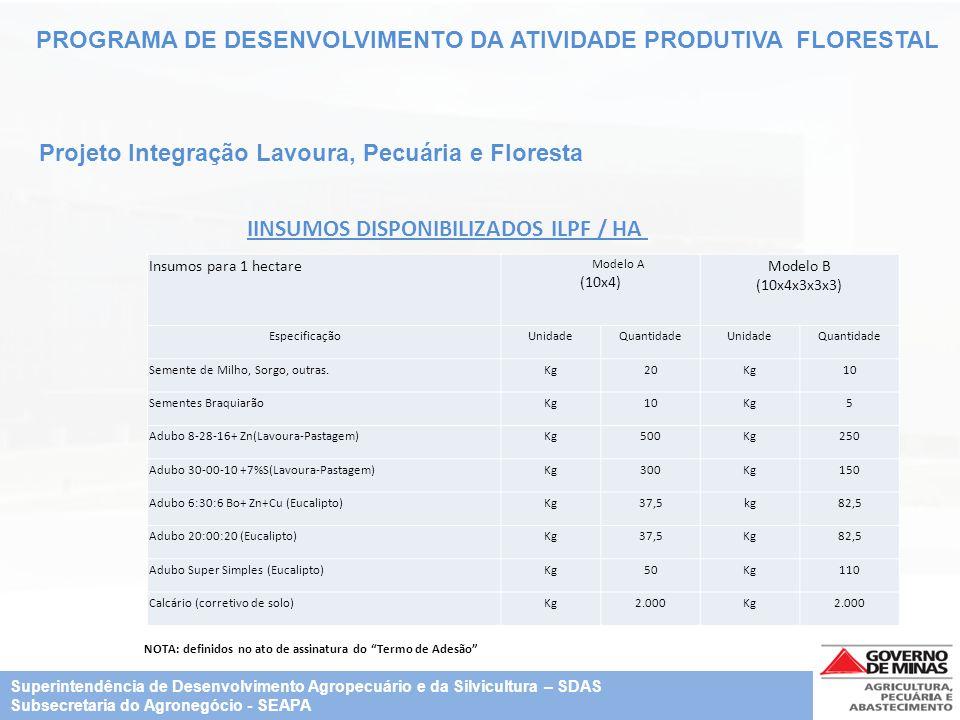 PROGRAMA DE DESENVOLVIMENTO DA ATIVIDADE PRODUTIVA FLORESTAL Projeto Integração Lavoura, Pecuária e Floresta IINSUMOS DISPONIBILIZADOS ILPF / HA NOTA: