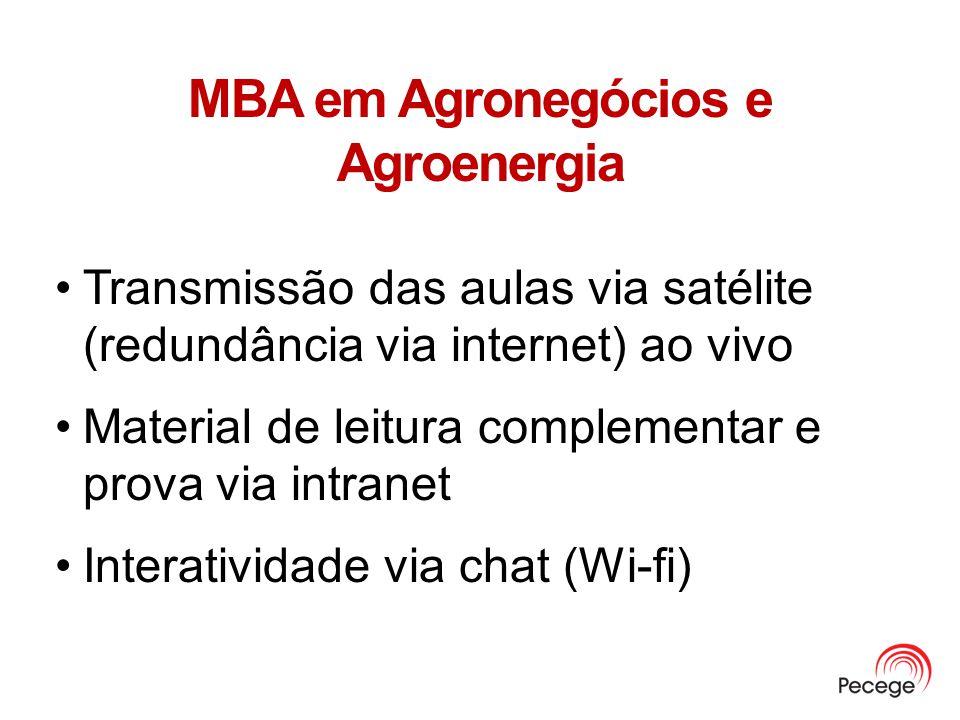MBA em Agronegócios e Agroenergia Transmissão das aulas via satélite (redundância via internet) ao vivo Material de leitura complementar e prova via i