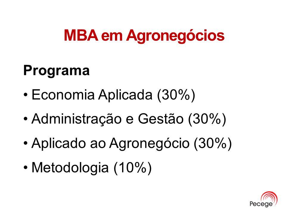 MBA em Agronegócios Programa Economia Aplicada (30%) Administração e Gestão (30%) Aplicado ao Agronegócio (30%) Metodologia (10%)