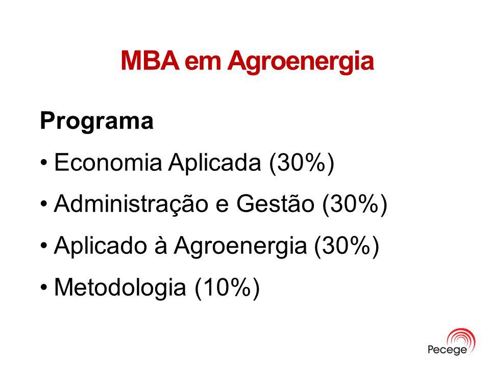 MBA em Agroenergia Programa Economia Aplicada (30%) Administração e Gestão (30%) Aplicado à Agroenergia (30%) Metodologia (10%)