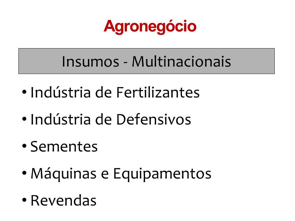 Insumos - Multinacionais Agronegócio Indústria de Fertilizantes Indústria de Defensivos Sementes Máquinas e Equipamentos Revendas