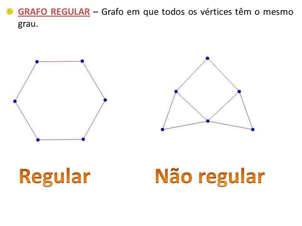 GRAFO REGULAR – Grafo em que todos os vértices têm o mesmo grau.