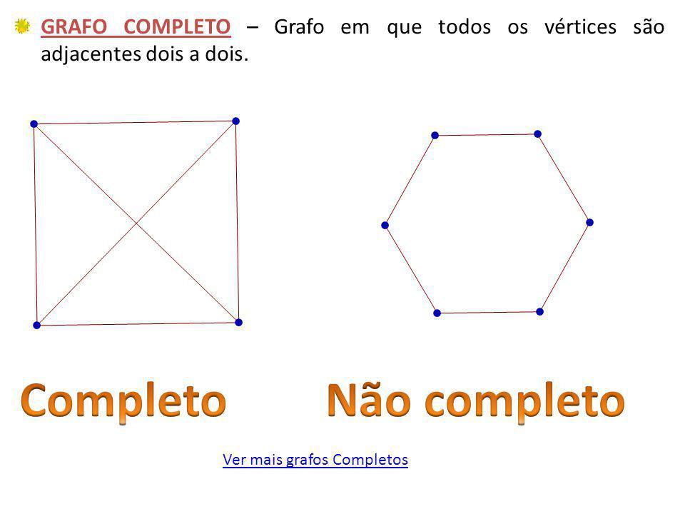 GRAFO COMPLETO – Grafo em que todos os vértices são adjacentes dois a dois. Ver mais grafos Completos