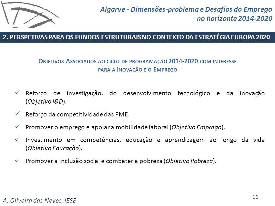 A. Oliveira das Neves, IESE Reforço de investigação, do desenvolvimento tecnológico e da inovação (Objetivo I&D). Reforço da competitividade das PME.