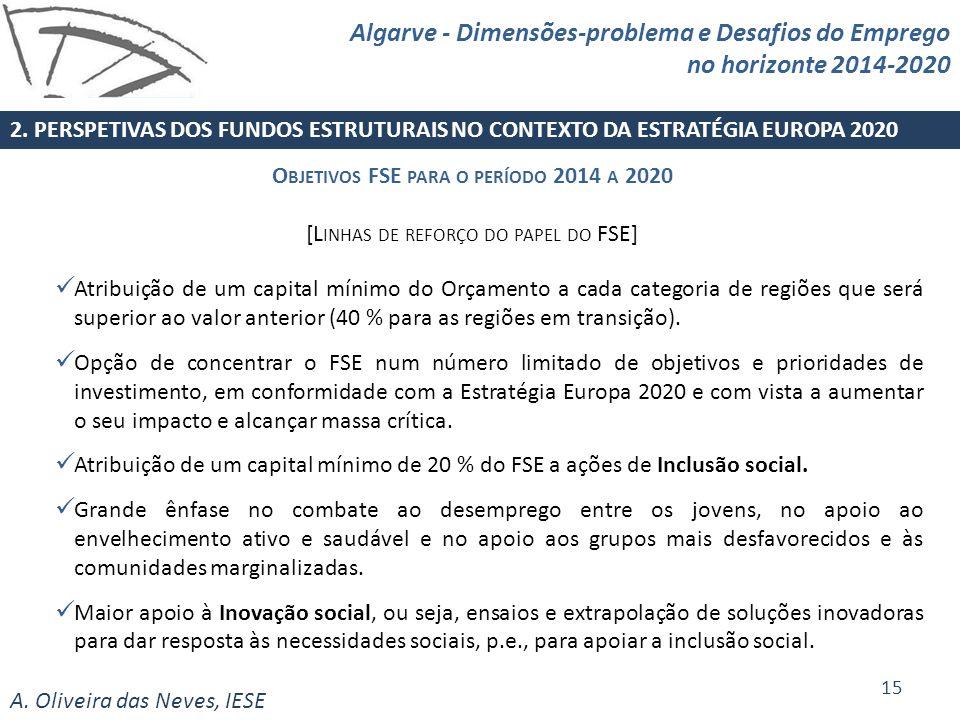 A. Oliveira das Neves, IESE Atribuição de um capital mínimo do Orçamento a cada categoria de regiões que será superior ao valor anterior (40 % para as
