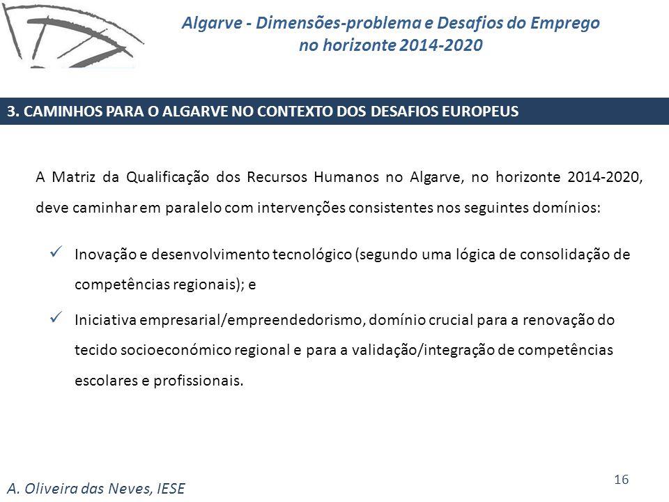 A Matriz da Qualificação dos Recursos Humanos no Algarve, no horizonte 2014-2020, deve caminhar em paralelo com intervenções consistentes nos seguinte