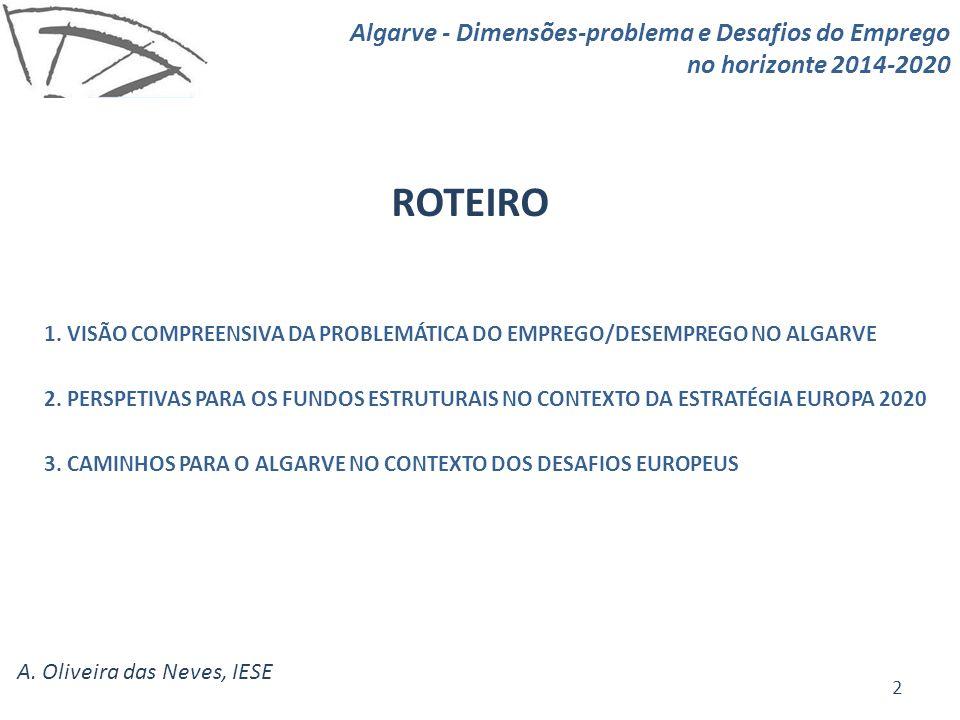 Algarve - Dimensões-problema e Desafios do Emprego no horizonte 2014-2020 1. VISÃO COMPREENSIVA DA PROBLEMÁTICA DO EMPREGO/DESEMPREGO NO ALGARVE 2. PE