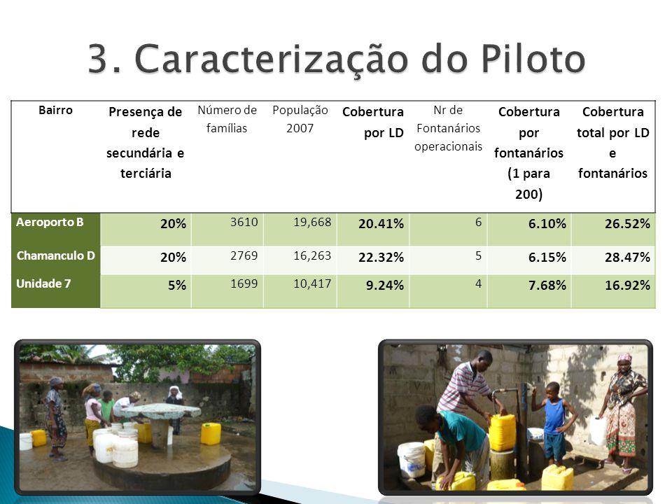 Bairro Presença de rede secundária e terciária Número de famílias População 2007 Cobertura por LD Nr de Fontanários operacionais Cobertura por fontanários (1 para 200) Cobertura total por LD e fontanários Aeroporto B 20% 361019,668 20.41% 6 6.10%26.52% Chamanculo D 20% 276916,263 22.32% 5 6.15%28.47% Unidade 7 5% 169910,417 9.24% 4 7.68%16.92%