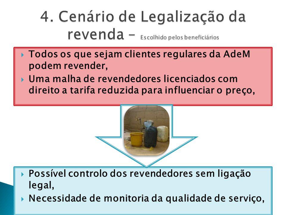 Todos os que sejam clientes regulares da AdeM podem revender, Uma malha de revendedores licenciados com direito a tarifa reduzida para influenciar o preço, Possível controlo dos revendedores sem ligação legal, Necessidade de monitoria da qualidade de serviço,