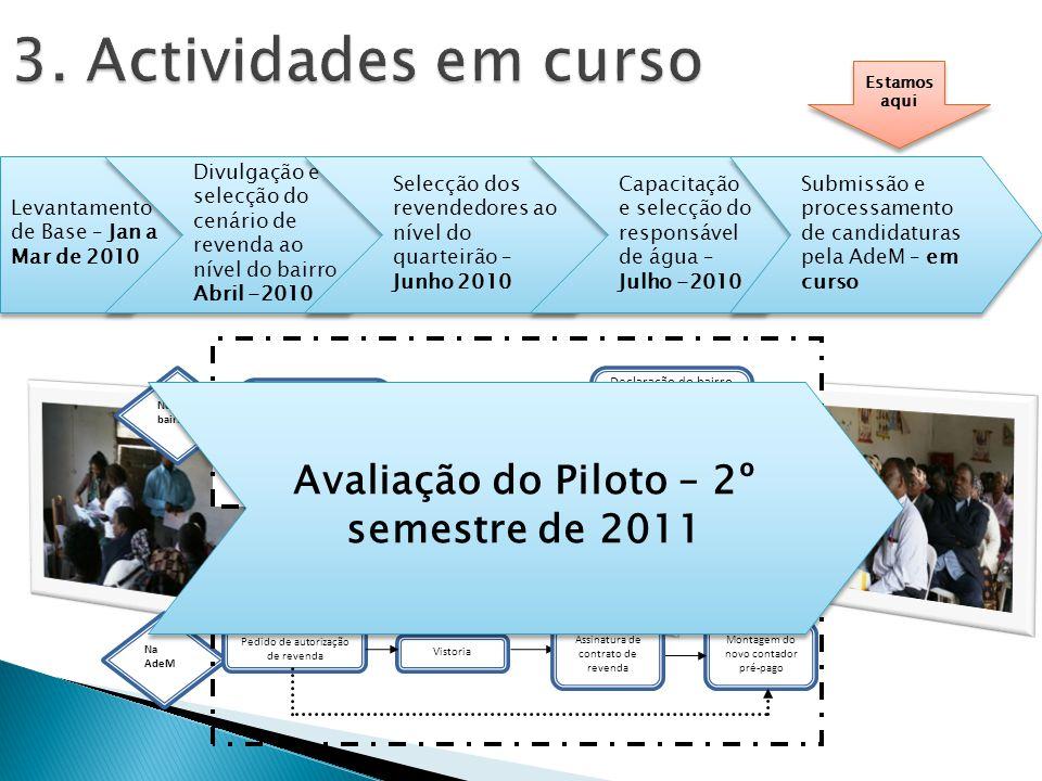 Levantamento de Base – Jan a Mar de 2010 Divulgação e selecção do cenário de revenda ao nível do bairro Abril -2010 Selecção dos revendedores ao nível