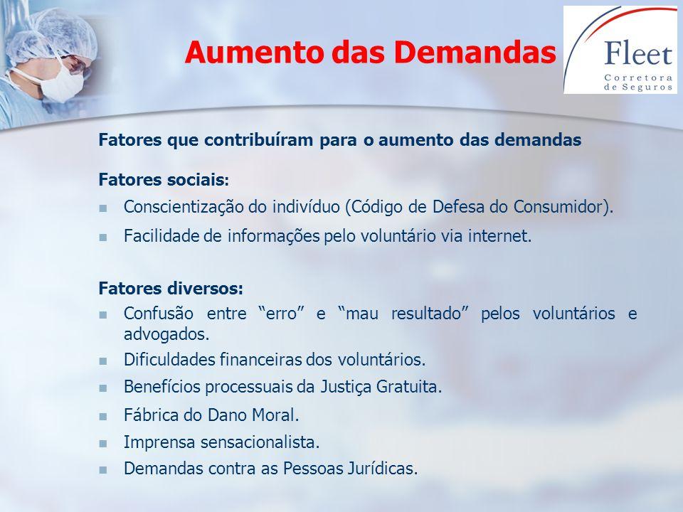 Aumento das Demandas Fatores que contribuíram para o aumento das demandas Fatores sociais : Conscientização do indivíduo (Código de Defesa do Consumid