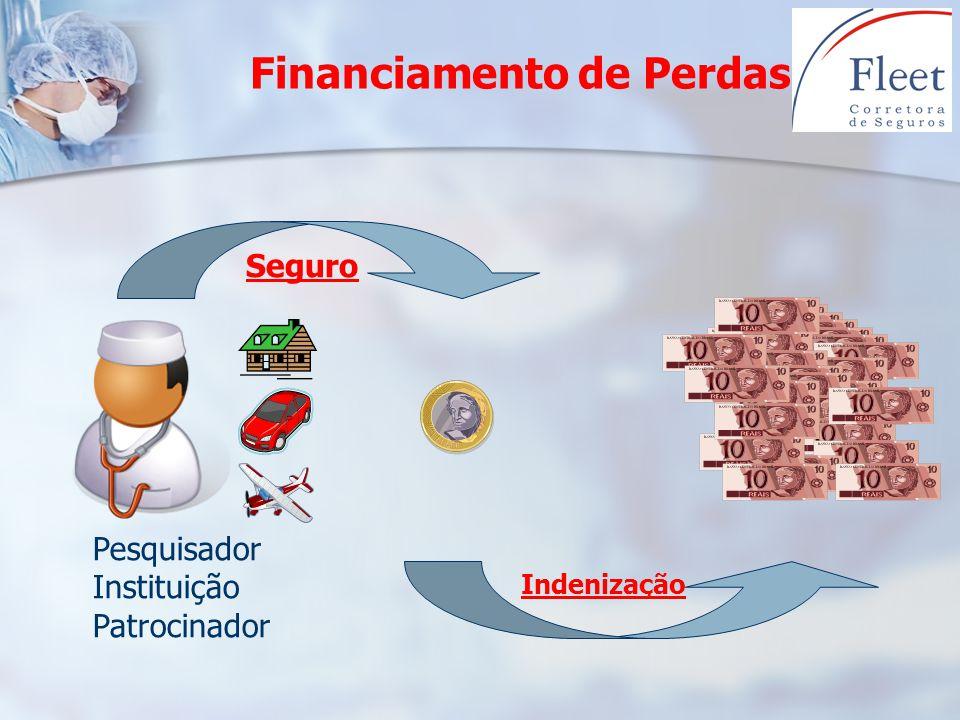 Financiamento de Perdas Pesquisador Instituição Patrocinador Seguro Indenização