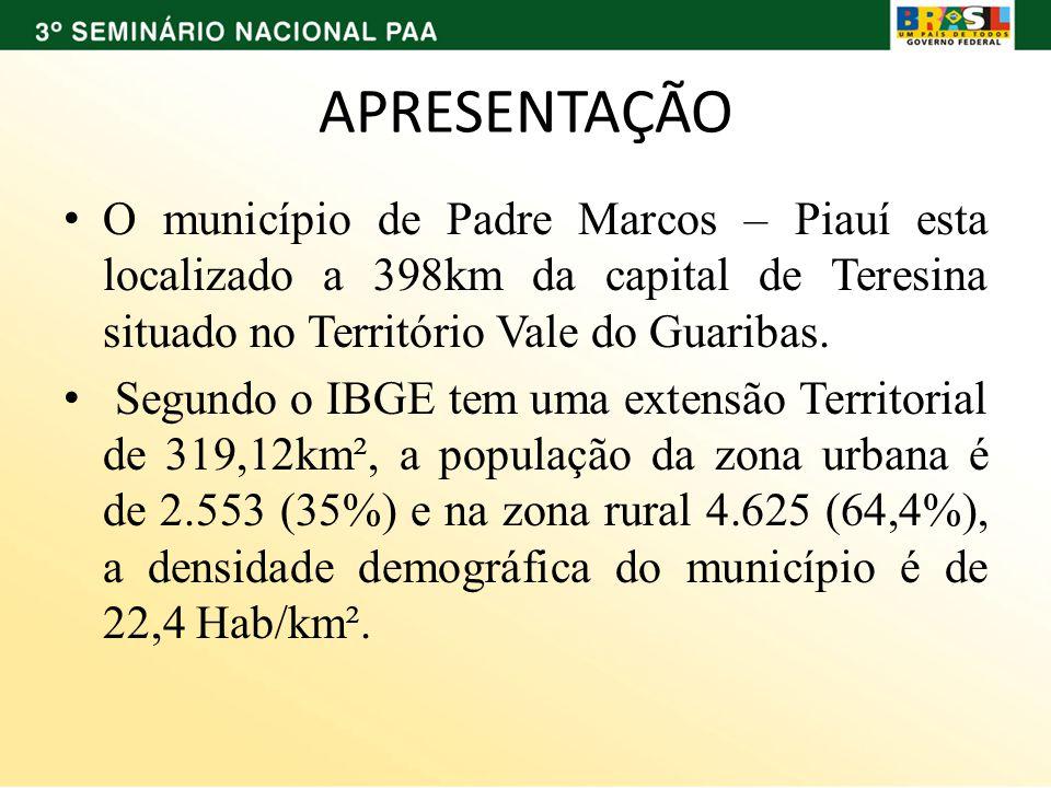 APRESENTAÇÃO O município de Padre Marcos – Piauí esta localizado a 398km da capital de Teresina situado no Território Vale do Guaribas.
