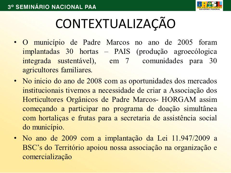 CONTEXTUALIZAÇÃO O município de Padre Marcos no ano de 2005 foram implantadas 30 hortas – PAIS (produção agroecólogica integrada sustentável), em 7 comunidades para 30 agricultores familiares.