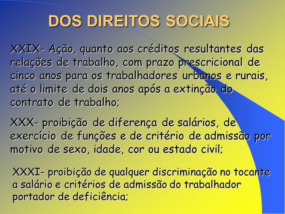 DOS DIREITOS SOCIAIS XXIX- Ação, quanto aos créditos resultantes das relações de trabalho, com prazo prescricional de cinco anos para os trabalhadores