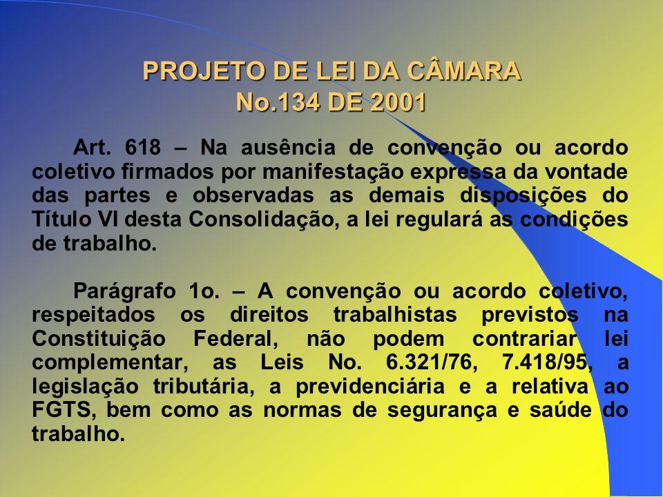 PROJETO DE LEI DA CÂMARA No.134 DE 2001 Art. 618 – Na ausência de convenção ou acordo coletivo firmados por manifestação expressa da vontade das parte