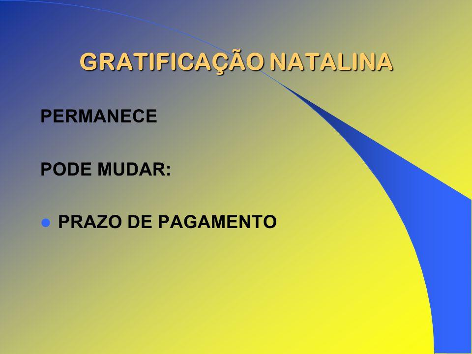 GRATIFICAÇÃO NATALINA PERMANECE PODE MUDAR: PRAZO DE PAGAMENTO