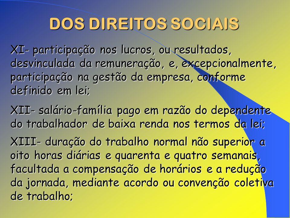 DOS DIREITOS SOCIAIS XI- participação nos lucros, ou resultados, desvinculada da remuneração, e, excepcionalmente, participação na gestão da empresa,