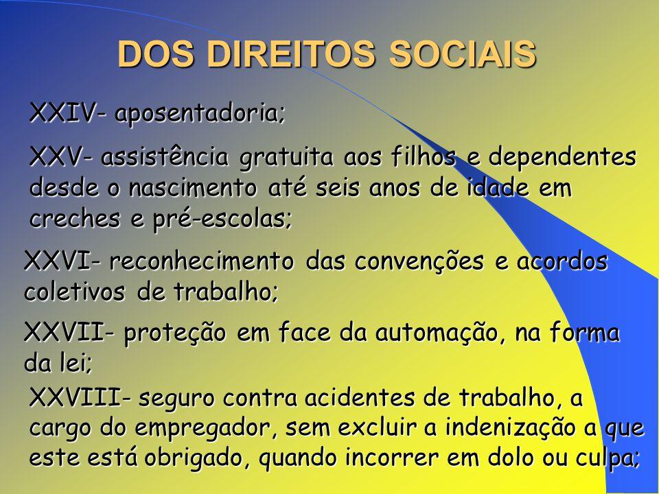 DOS DIREITOS SOCIAIS XXIV- aposentadoria; XXV- assistência gratuita aos filhos e dependentes desde o nascimento até seis anos de idade em creches e pr