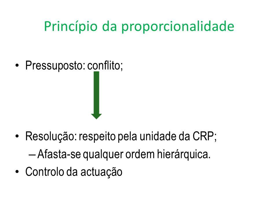 Princípio da proporcionalidade Pressuposto: conflito; Resolução: respeito pela unidade da CRP; – Afasta-se qualquer ordem hierárquica. Controlo da act