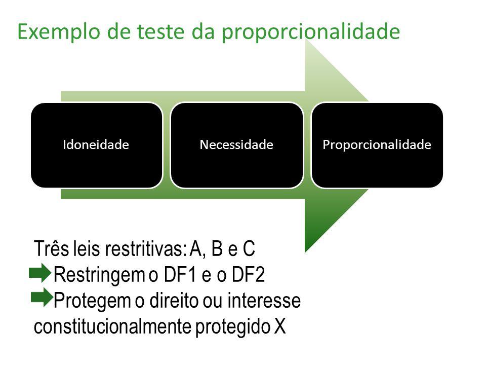 Exemplo de teste da proporcionalidade IdoneidadeNecessidadeProporcionalidade Três leis restritivas: A, B e C Restringem o DF1 e o DF2 Protegem o direi