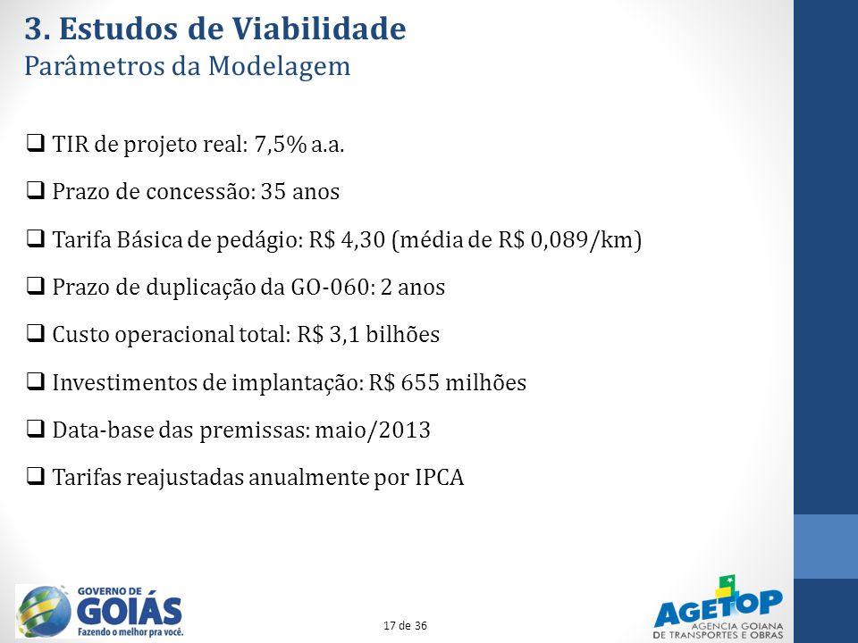 3. Estudos de Viabilidade Parâmetros da Modelagem TIR de projeto real: 7,5% a.a. Prazo de concessão: 35 anos Tarifa Básica de pedágio: R$ 4,30 (média