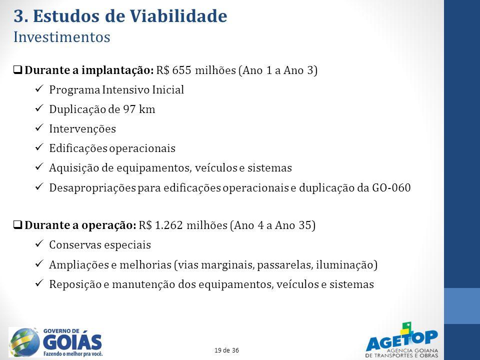 3. Estudos de Viabilidade Investimentos Durante a implantação: R$ 655 milhões (Ano 1 a Ano 3) Programa Intensivo Inicial Duplicação de 97 km Intervenç