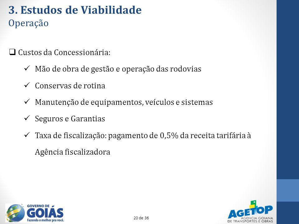 3. Estudos de Viabilidade Operação Custos da Concessionária: Mão de obra de gestão e operação das rodovias Conservas de rotina Manutenção de equipamen