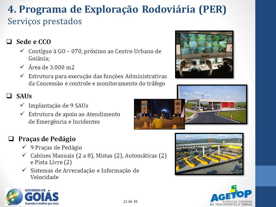 4. Programa de Exploração Rodoviária (PER) Serviços prestados Praças de Pedágio 9 Praças de Pedágio Cabines Manuais (2 a 8), Mistas (2), Automáticas (