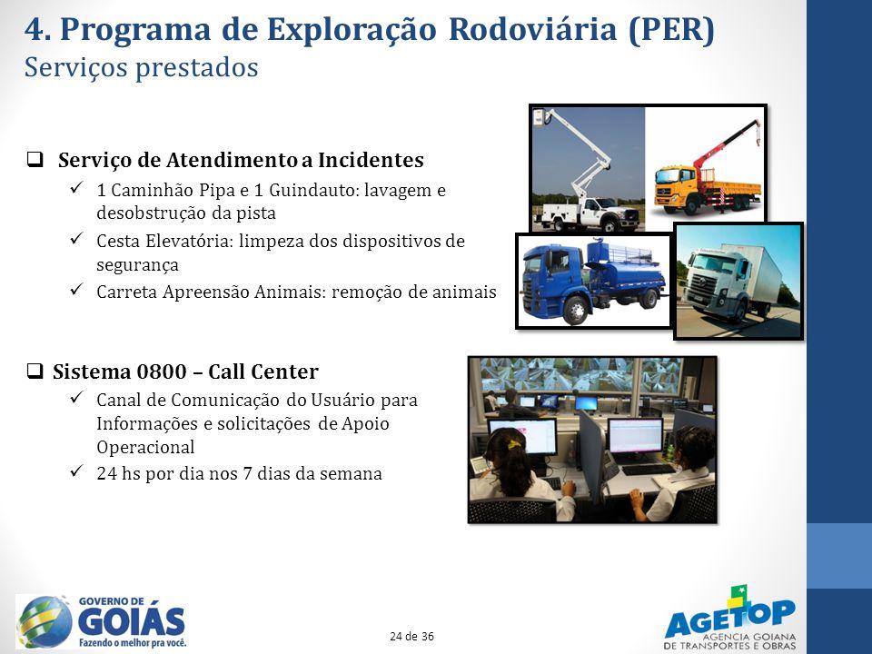 4. Programa de Exploração Rodoviária (PER) Serviços prestados Serviço de Atendimento a Incidentes 1 Caminhão Pipa e 1 Guindauto: lavagem e desobstruçã