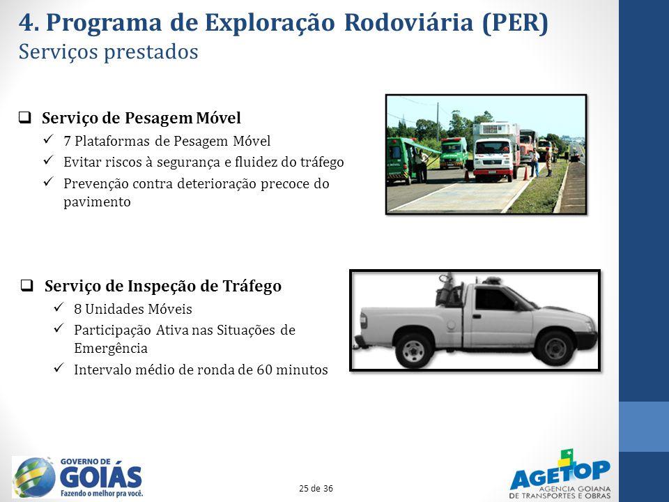 4. Programa de Exploração Rodoviária (PER) Serviços prestados Serviço de Pesagem Móvel 7 Plataformas de Pesagem Móvel Evitar riscos à segurança e flui