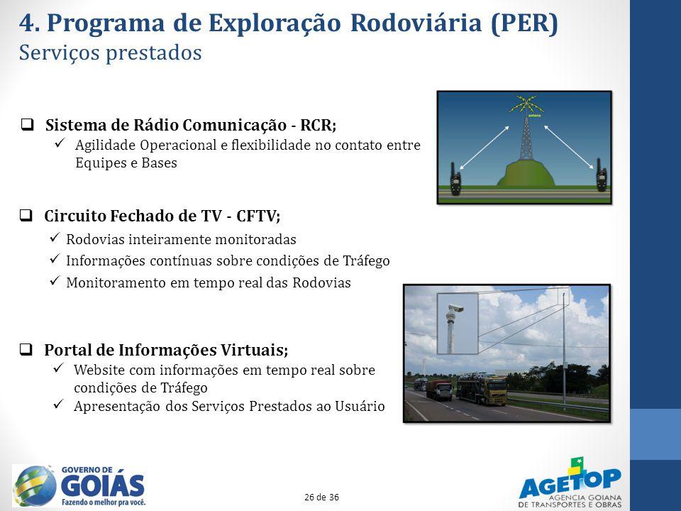 4. Programa de Exploração Rodoviária (PER) Serviços prestados Sistema de Rádio Comunicação - RCR; Agilidade Operacional e flexibilidade no contato ent