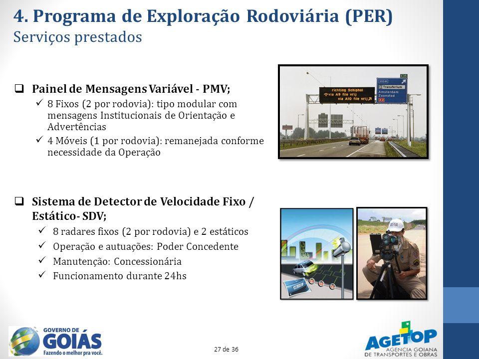 4. Programa de Exploração Rodoviária (PER) Serviços prestados Painel de Mensagens Variável - PMV; 8 Fixos (2 por rodovia): tipo modular com mensagens