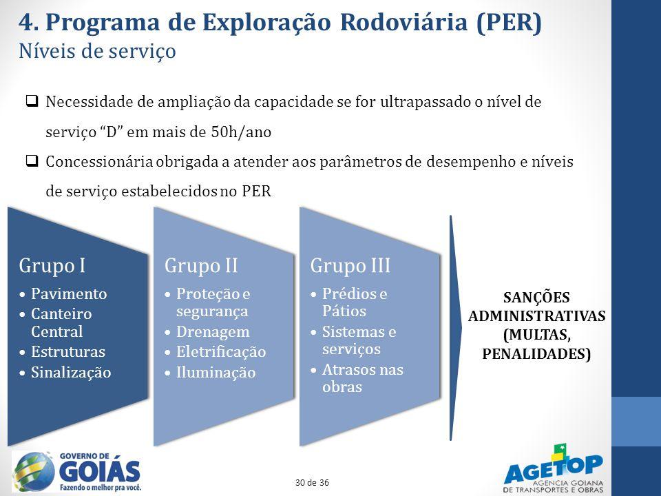 4. Programa de Exploração Rodoviária (PER) Níveis de serviço Necessidade de ampliação da capacidade se for ultrapassado o nível de serviço D em mais d