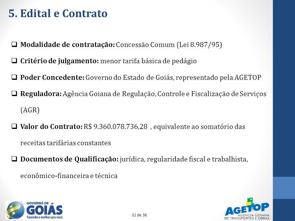 5. Edital e Contrato Modalidade de contratação: Concessão Comum (Lei 8.987/95) Critério de julgamento: menor tarifa básica de pedágio Poder Concedente