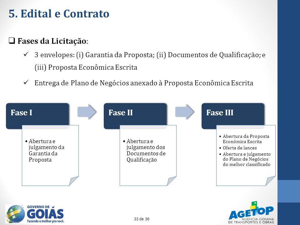 5. Edital e Contrato Fases da Licitação: 3 envelopes: (i) Garantia da Proposta; (ii) Documentos de Qualificação; e (iii) Proposta Econômica Escrita En