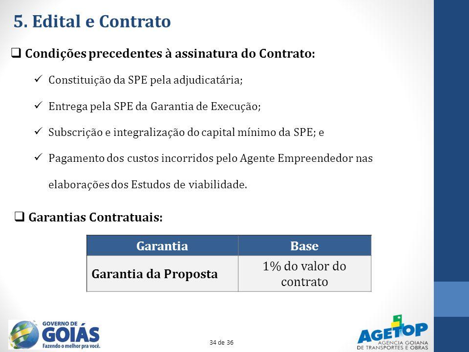 5. Edital e Contrato Condições precedentes à assinatura do Contrato: Constituição da SPE pela adjudicatária; Entrega pela SPE da Garantia de Execução;