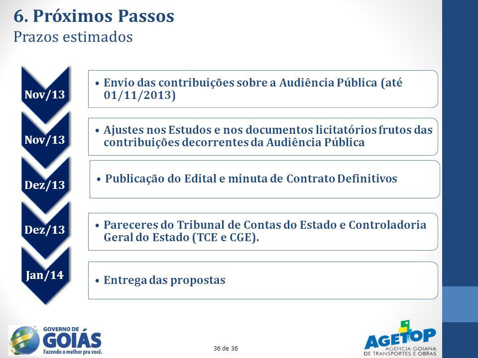 6. Próximos Passos Prazos estimados Nov/13 Envio das contribuições sobre a Audiência Pública (até 01/11/2013) Nov/13 Ajustes nos Estudos e nos documen