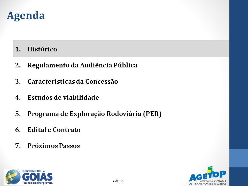 1.Histórico 2.Regulamento da Audiência Pública 3.Características da Concessão 4.Estudos de viabilidade 5.Programa de Exploração Rodoviária (PER) 6.Edi