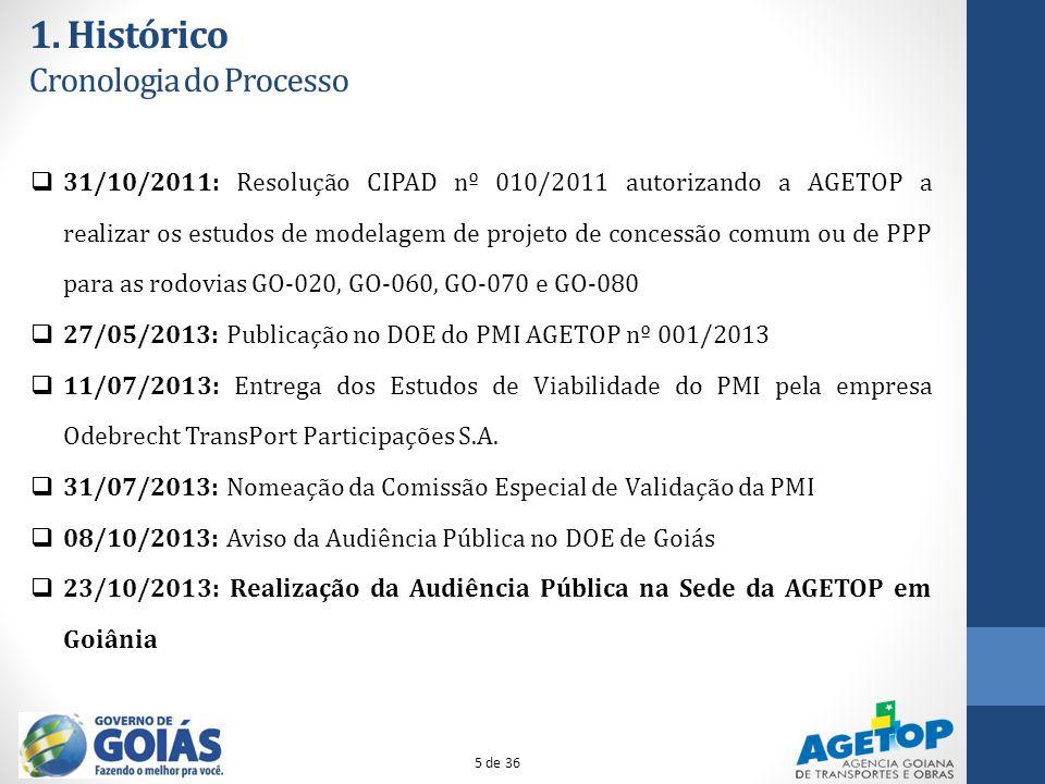 1. Histórico Cronologia do Processo 31/10/2011: Resolução CIPAD nº 010/2011 autorizando a AGETOP a realizar os estudos de modelagem de projeto de conc