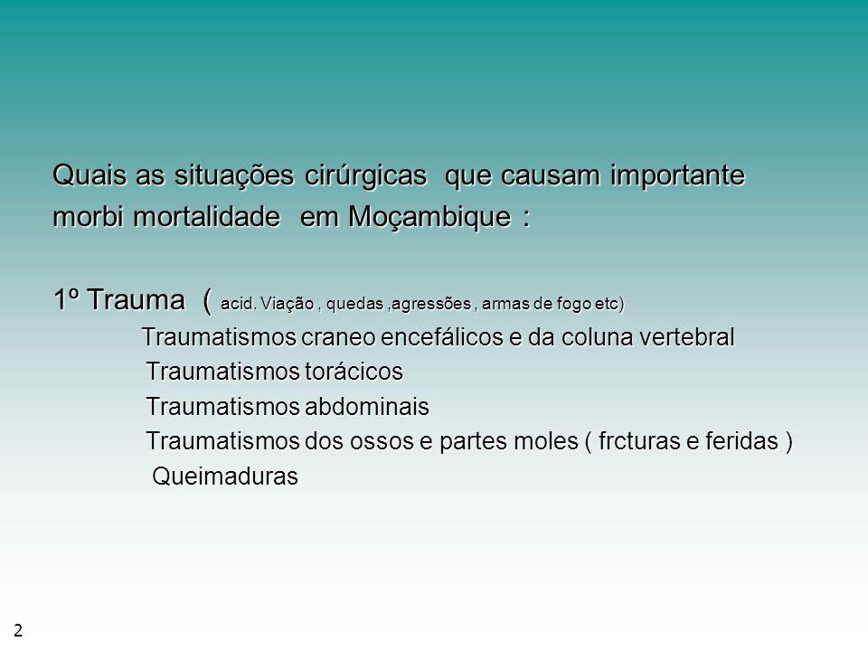 2 Quais as situações cirúrgicas que causam importante morbi mortalidade em Moçambique : 1º Trauma ( acid. Viação, quedas,agressões, armas de fogo etc)