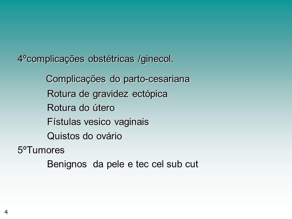 4 4ºcomplicações obstétricas /ginecol. Complicações do parto-cesariana Complicações do parto-cesariana Rotura de gravidez ectópica Rotura de gravidez