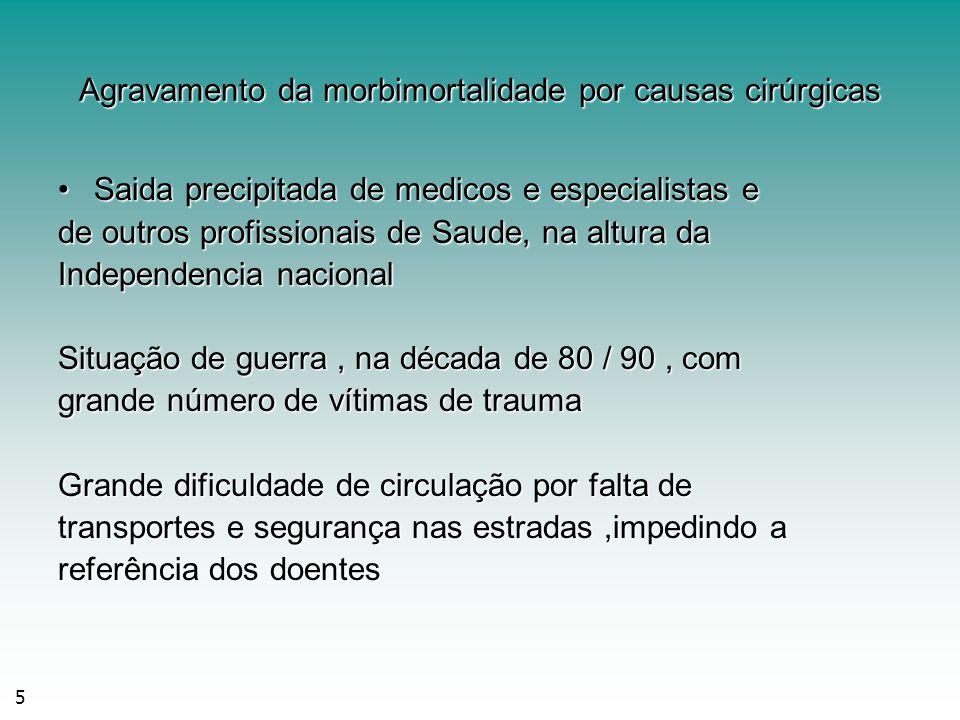 5 Agravamento da morbimortalidade por causas cirúrgicas Saida precipitada de medicos e especialistas eSaida precipitada de medicos e especialistas e d
