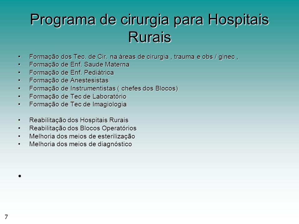7 Programa de cirurgia para Hospitais Rurais Formação dos Tec. de Cir. na áreas de cirurgia, trauma e obs / ginec,Formação dos Tec. de Cir. na áreas d