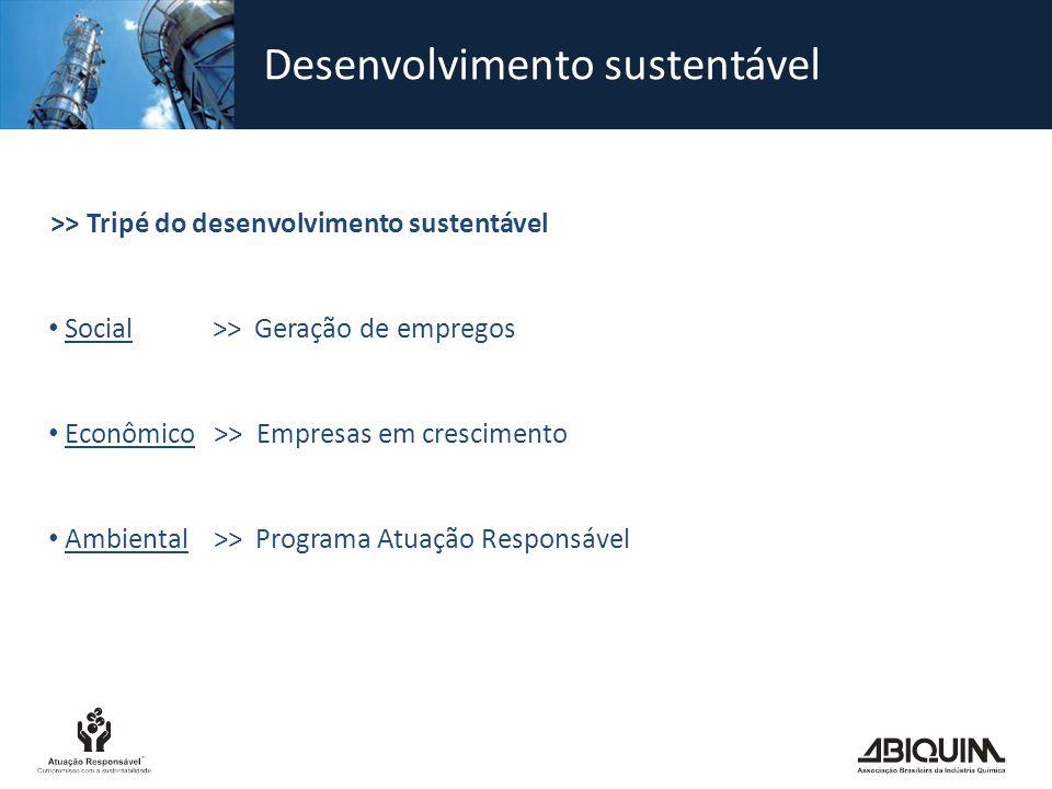 Desenvolvimento sustentável >> Tripé do desenvolvimento sustentável Social >> Geração de empregos Econômico >> Empresas em crescimento Ambiental >> Pr