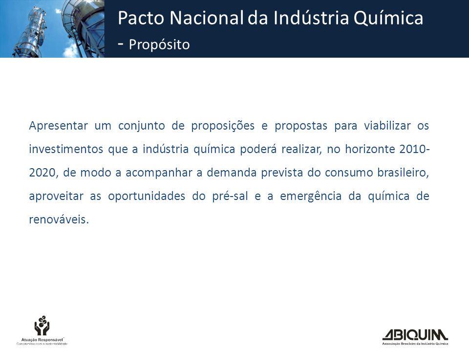 Pacto Nacional da Indústria Química - Propósito Apresentar um conjunto de proposições e propostas para viabilizar os investimentos que a indústria quí